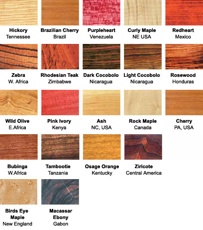 Woodworking exotic hardwood PDF Free Download
